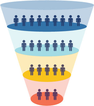 College recruitment funnel