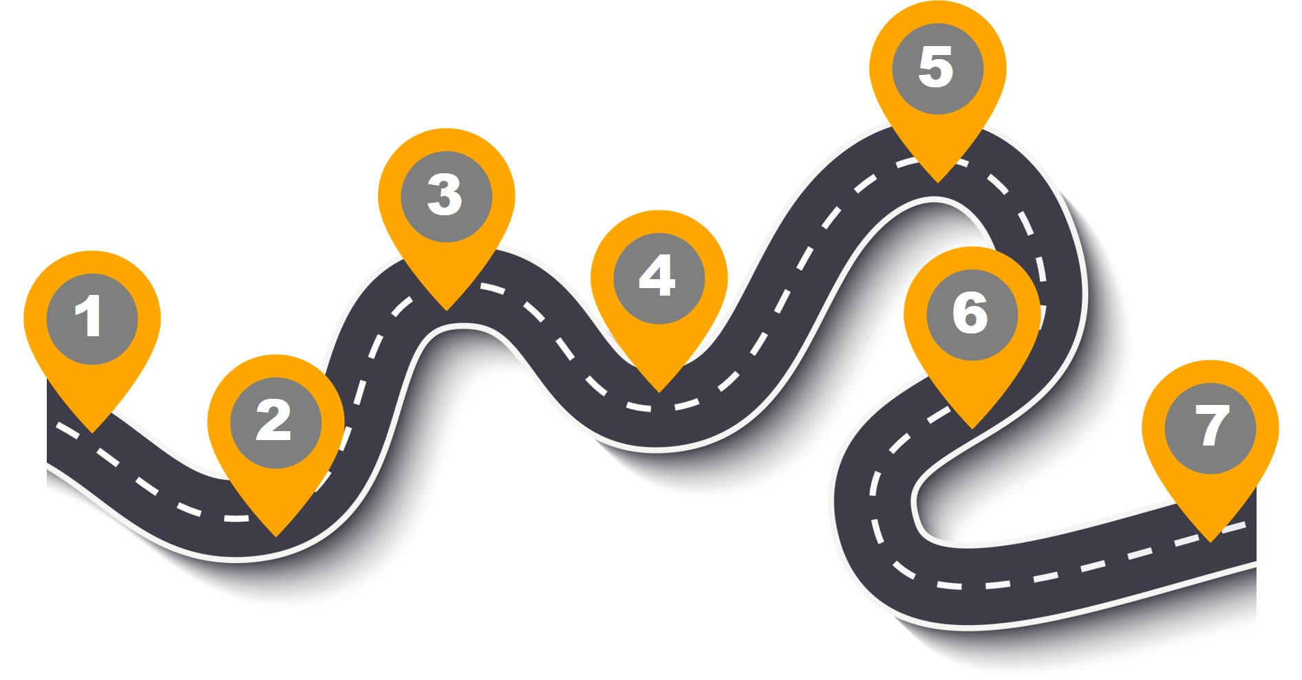 a winding road illustrates the journey to a better website with map points 1 through 7 along the way