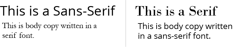 typography graphic demonstrating what a san serif font is and what a serif font is